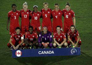 Canada Team Squad: