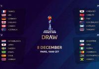 2019 FIFA Women's World Cup Draw