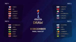 2019 FIFA Women's World Cup Draw